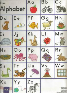 Abc Chart  Graykindergarten Licensed For NonCommercial Use Only