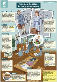L'école à l'époque de tes grands-parents