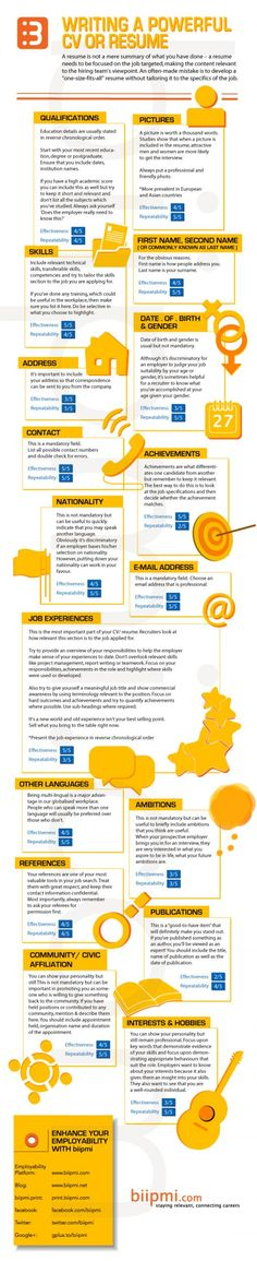 Writing a Powerful #CV or #Résumé [INFOGRAPHIC] Some useful #CV tips in there, and some other things that aren't as relevant to the U.K market. For instance, here, pictures are usually a no-go. www.brightcvs.com