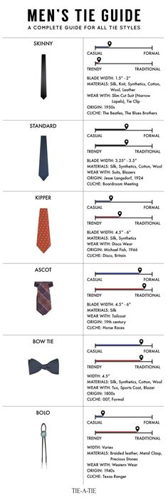 A complete guide to ALL styles of tie and just where and when you should be wearing one. #GuideToMensClothing