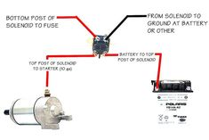 Ford Starter Wiring Diagram   Starter motor, Ford tractors ...