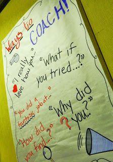 Ways to Coach a friend anchor chart, Kagan classroom