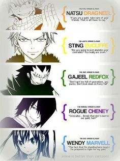 Dragon Slayers in Fairy Tail