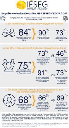 INFOGRAPHIE : les leviers d'engagement et de bien-être au travail
