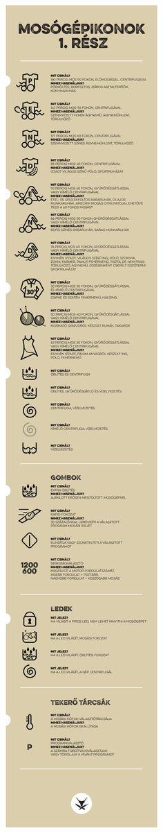 Ikon, Life Hacks, Infographic, Personalized Items, Amigurumi, Infographics, Icons, Lifehacks, Visual Schedules