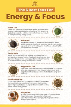 The 7 Best Teas For Energy and Alertness - Cup & Leaf tea benefits tea blends tea garden tea photography tea recipes Herbal Tea Benefits, Herbal Teas, Health Benefits, Caffeine Free Tea, Best Tea, Tea Blends, Health And Nutrition, Health Tips, Gut Health