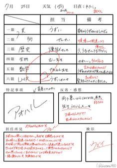 Periodic Table, Manga, Twitter, Periodic Table Chart, Periotic Table, Manga Anime, Manga Comics, Manga Art