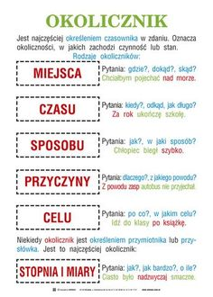Gramatyka Aa School, School Notes, Back To School, High School, Learn Polish, Polish Language, College Checklist, Language And Literature, Eighth Grade
