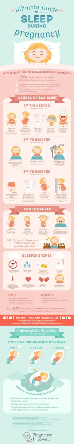 Best Way to Sleep While Pregnant Sleeping comfortably at night while pregnant can become increasingly difficult. Find out what tip this mom of 2 has for getting your best sleep while pregnant! Best-Way-to -Sleep-While-Pregnant Pregnancy Labor, Pregnancy Nutrition, Pregnancy Advice, Pregnancy Pillow, Pregnancy Health, Pregnancy Products, Women Pregnancy, Pregnancy Videos, Pregnancy Clothes