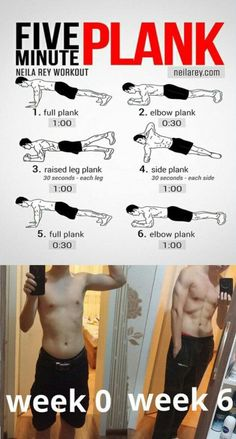 Gym Workout Chart, Gym Workout Videos, Workout Routine For Men, Plank Workout, Workout Guide, Workout For Beginners, Workout Challenge, Workouts For Men, Ab Workout Men