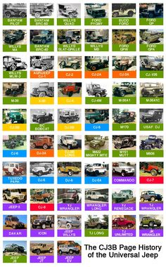 ALL the Jeeps