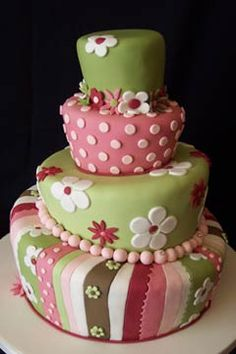 Resultados da pesquisa de http://www.perfect-wedding-day.com/image-files/topsy-turvy-cakes-2.jpg no Google