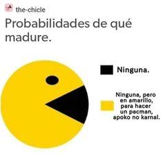 Read Momazos random alv :v from the story [ LUNA DE MOMOS by ArisuGamer (Faiting gold ? Spanish Memes, New Memes, Funny Images, Hilarious, Jokes, Random, Jamie Hewlett, Cheetos, San Andreas