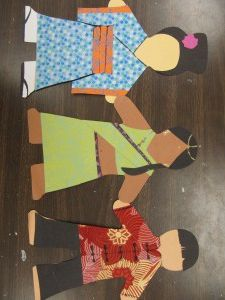 grade students are working on a Multicultural project of making paper doll examples of people from countries all over the world. Students started by choosing from a list of all the countries in…