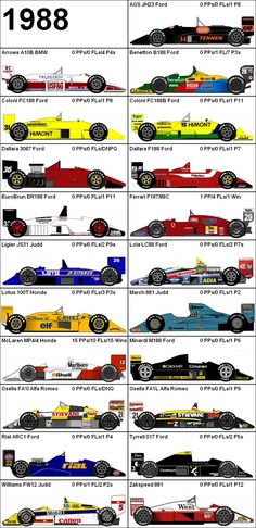 Formula One Grand Prix 1988 Cars