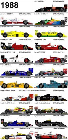 Formula One Grand Prix 1988 Cars