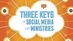 3 Keys to Social Media for Ministries #socialmedia #ministries #ministry #church #marketing