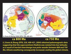 Paleomagnetisme relativ dating