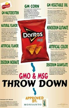 By: Vivien Veil Mmm, tasty Doritos corn chips. I remember eating those chips growing up. My mom would buy the Frito-Lay variety pack, and I'd quickly run over and steal the Doritos. Doritos, Gmo Facts, Snack Brands, Genetically Modified Food, Toxic Foods, Bad Food, Foods To Avoid, Natural Flavors, Organic Recipes