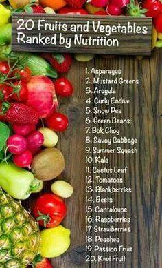 #Top20 #health #yummmm