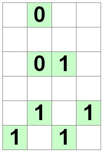 Number Logic Puzzles: 24179 - Binary size 0
