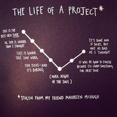 The life of a project