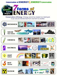 Worksheets Forms Of Energy Worksheet worksheets form of and types on pinterest forms energy