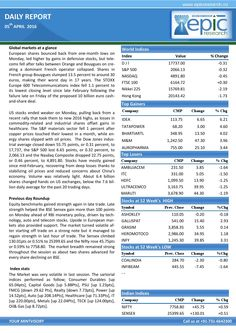 Epic research special report of 5 april 2016  Epic Research is having good experience in market research which is very essential in trading. The advisors are highly skilled and they do fundamental and technical analysis effectively which is very important.