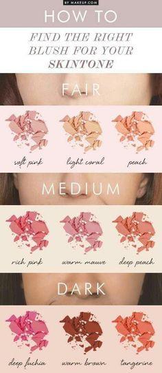 Blush according to skintone