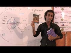 Santos Bonacci The Ancient Theology, Astrotheology : In5D Esoteric, Metaphysical, and Spiritual Database