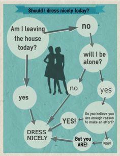 Should I dress nicely today? #nakedtoknockout http://wendylynonline.com/