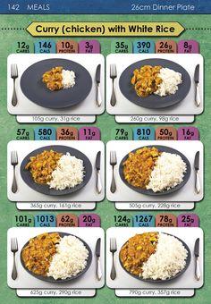 weight loss insulin resistance diet