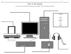 Label the Parts of the Computer & Sorting Interactive Drag ...