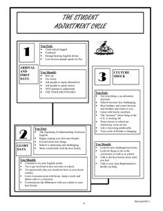 Student Adjustment Cycle page 1