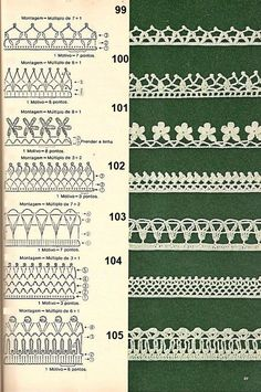 If you looking for a great border for either your crochet or knitting project, check this interesting pattern out. When you see the tutorial you will see that you will use both the knitting needle and crochet hook to work on the the wavy border. Crochet Border Patterns, Crochet Lace Edging, Crochet Diagram, Lace Patterns, Crochet Chart, Thread Crochet, Crochet Trim, Irish Crochet, Crochet Designs
