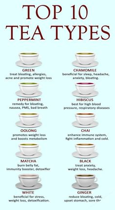Nutrition means keeping an eye on what you drink and eat. Good nutrition is part of living healthily. If you utilize the right nutrition, your body and life can be improved. Detox Drinks, Healthy Drinks, Healthy Snacks, Healthy Recipes, Hot Tea Recipes, Detox Recipes, Nutrition Drinks, Healthy Eats, Holistic Nutrition