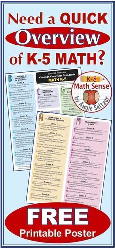 This resource includes a  FREE printable 2-page poster of Common Core clusters. You'll also get links to resources for reviewing and tracking related math goals for each grade.