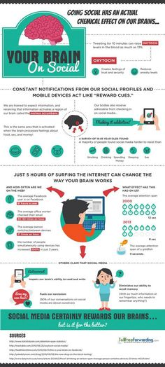 "SOCIAL MEDIA -         ""The Social Media Effect on Our Brain! #infographic""."