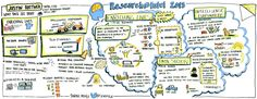 graphic recording from Research@Intel conference