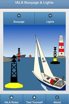 Navigation Rules Crossing Situation Illustration | Boating Tips | Pinterest  | Illustrations, Boating And Boat Safety