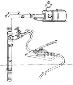 Seasonal Water System Solutions