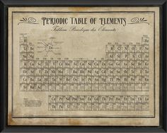 Periodic Table of Elements II Framed Textual Art in White