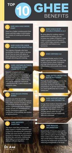 Top Ten Ghee Benefits #Infographics