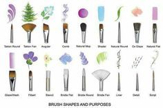 Self-taught Stroke: Different types, shapes and uses of paint brushes Trazo Autodidacta: Diferentes tipos, formas y usos de pinceles de pintura Self-taught Stroke: Different types, shapes and uses of paint brushes Nail Art Brushes, Paint Brushes, Nail Art Tools, Acrylic Brushes, Nail Art Supplies, Nail Art Designs, Nail Tutorials, Painting Techniques, Nail Art Techniques
