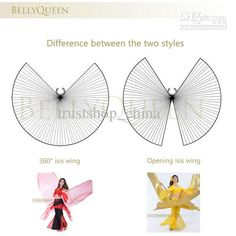 Instructions and pattern for making the circle skirt belly dance wings to wear bellydance do it yourself google search solutioingenieria Gallery