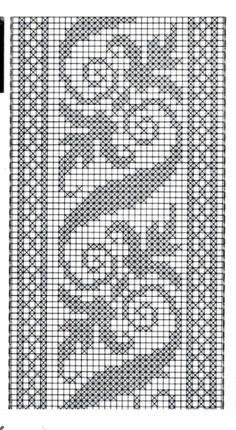 How to Crochet Wave Fan Edging Border Stitch - Crochet Ideas Cross Stitch Borders, Cross Stitch Alphabet, Cross Stitch Designs, Cross Stitch Embroidery, Cross Stitch Patterns, Knitting Patterns, Crochet Patterns, Filet Crochet Charts, Crochet Cross
