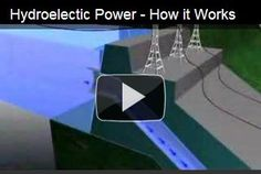 Educational Videos and Games for Kids about Science, Math, Social Studies