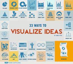 Creative Mapping and Data Visualisation Techniques for Architects Data Visualization Techniques, Information Visualization, Data Visualisation, Creative Visualization, Web Design, Graphic Design, Design Trends, Design Thinking, Cv Website
