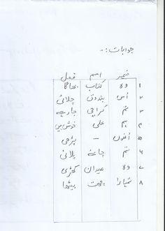 Unique Mehndi Designs, Urdu Words, Grade 3, Comprehension, Worksheets, Language, Clip Art, Activities, Education