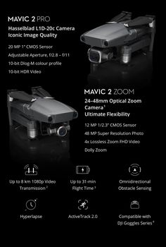 If you are a fan of DJI's Mavic Pro & Mavic Pro Platinum, today is not a good day! Because, as rumored, the drone behemoth didn't just reveal the Dji Mavic Pro it also introduced a second… Buy Drone, Drone For Sale, Drone Diy, Drones, Drone Quadcopter, Dolly Zoom, Pilot, Drone Technology, Color Profile